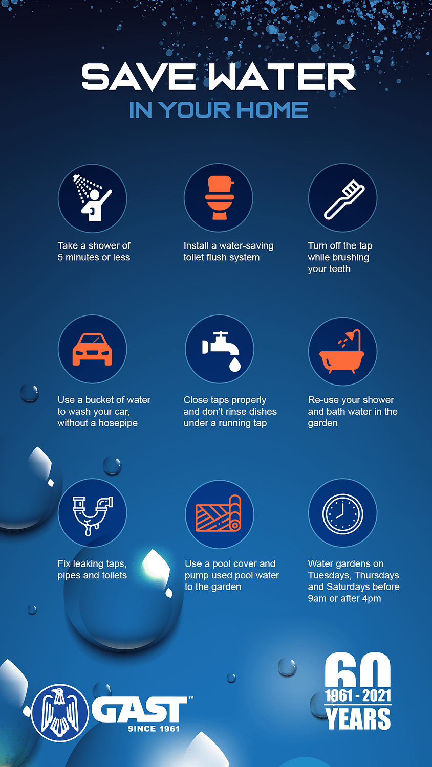 Infographic on water saving tips